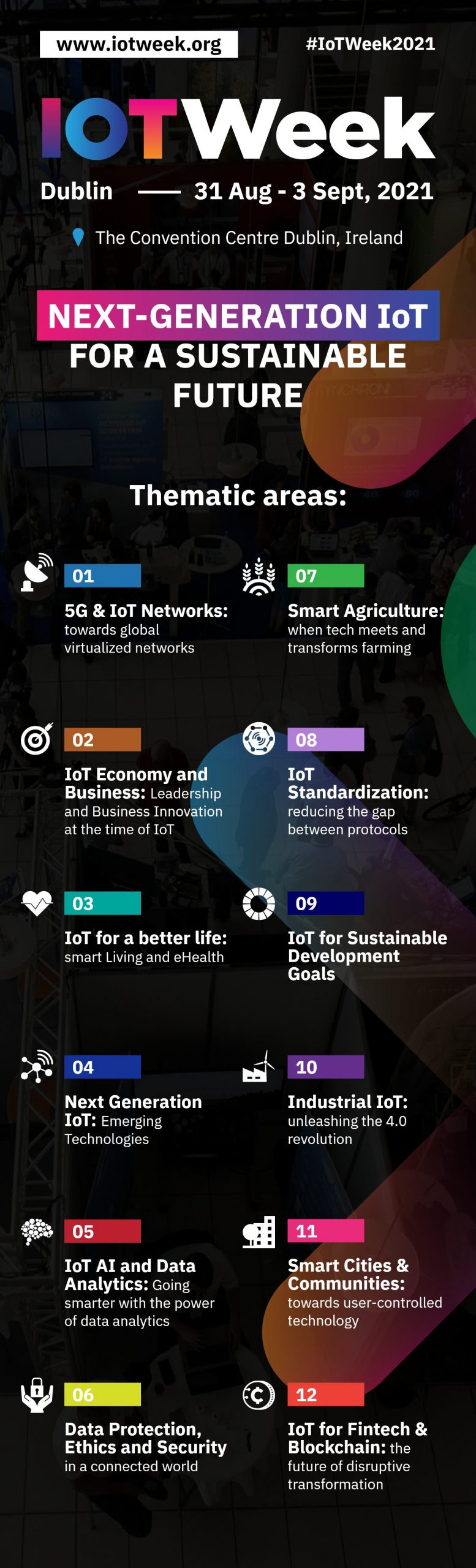 Infographic_IoTWeek2021 – 1
