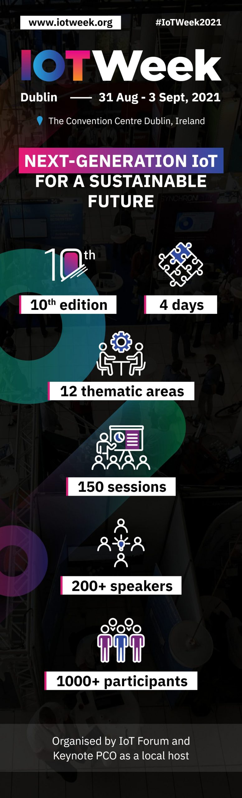 Infographic_IoTWeek2021 – 2