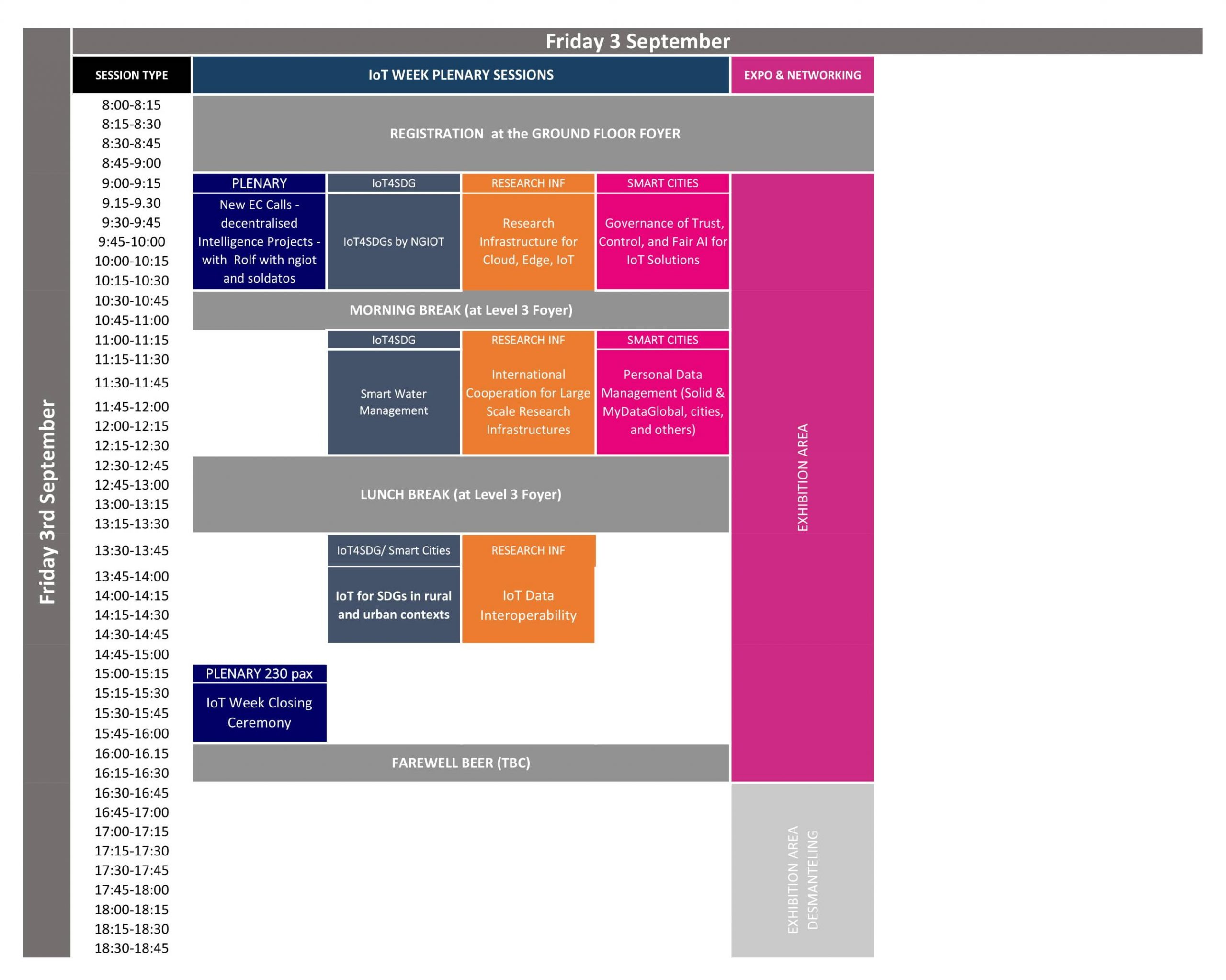 Program IoT Week 2021
