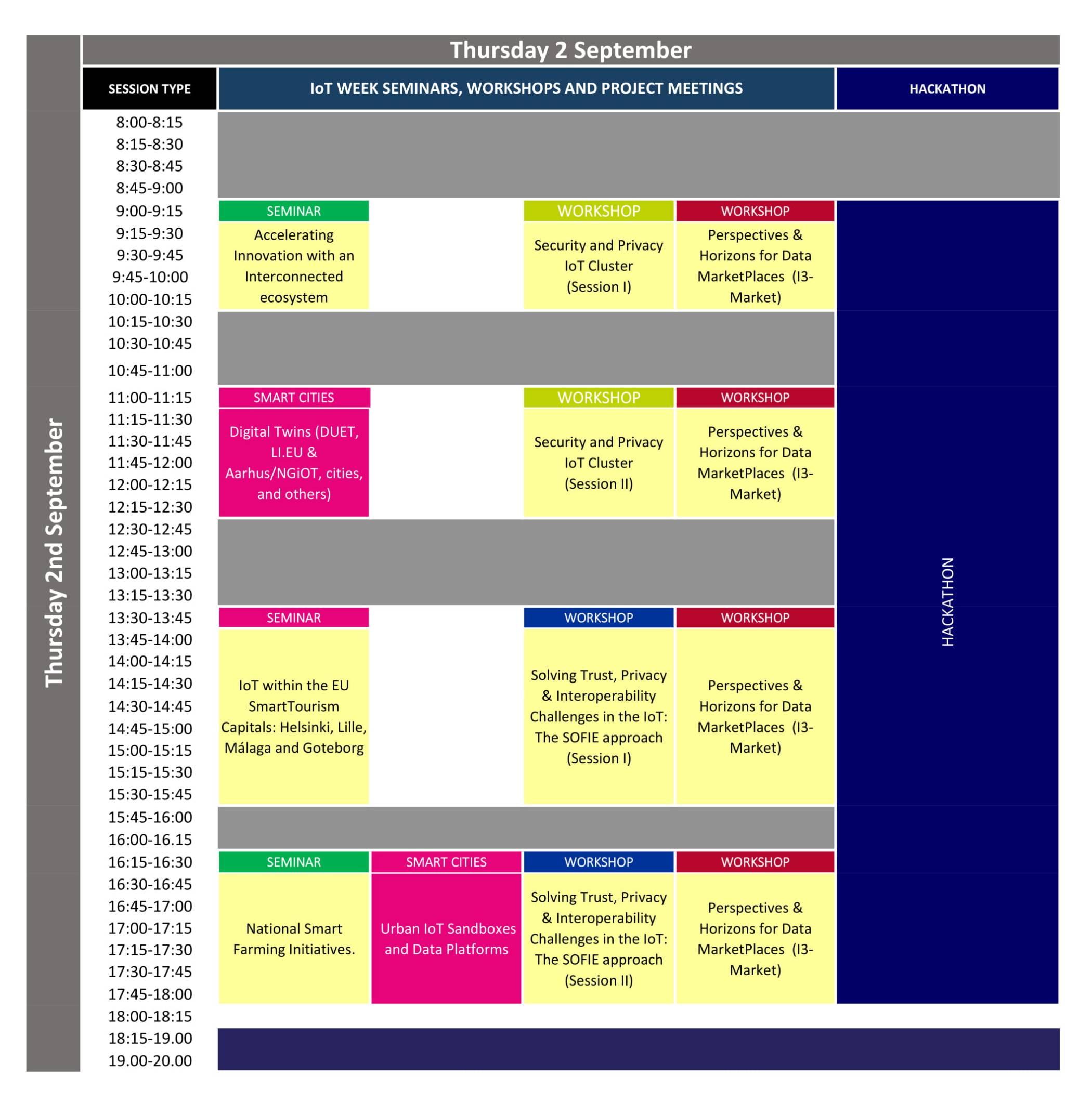 Program IoTWeek 2021