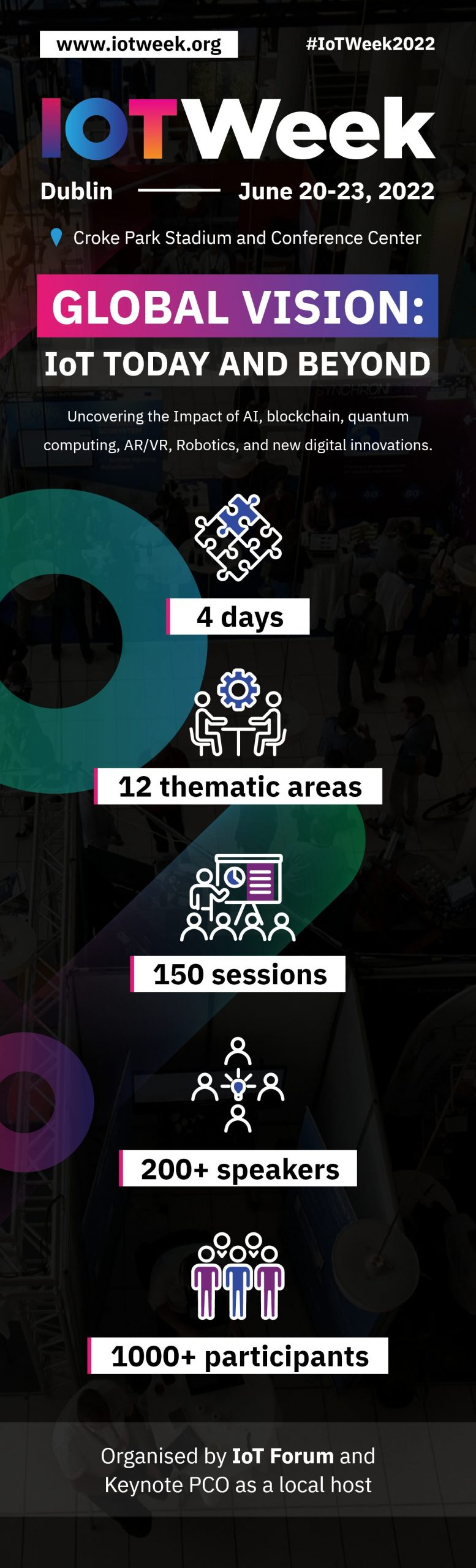 Infographic_IoTWeek2022 – 2